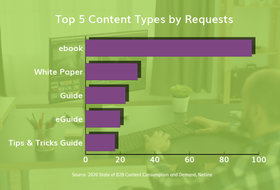 content_chart-1